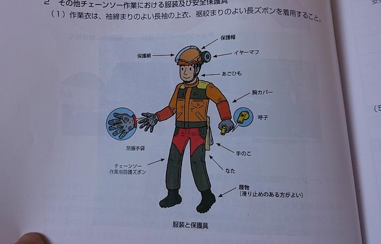 防護衣の着用義務化