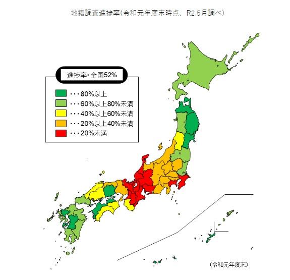 地籍調査進捗率