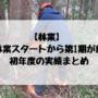 自伐型林業_作業実績